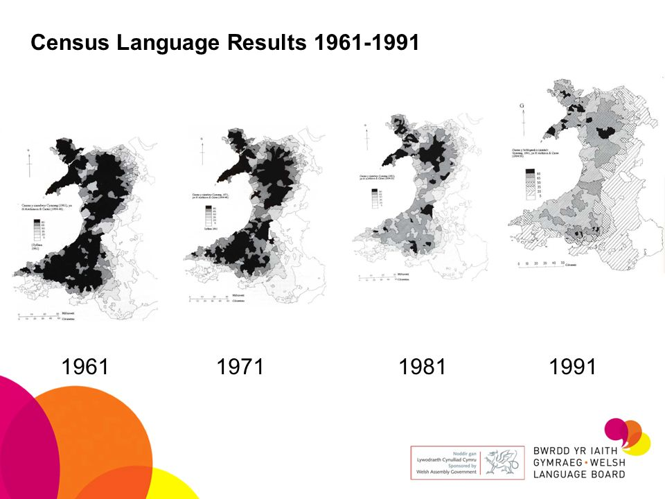 Census Language Results 1961-1991