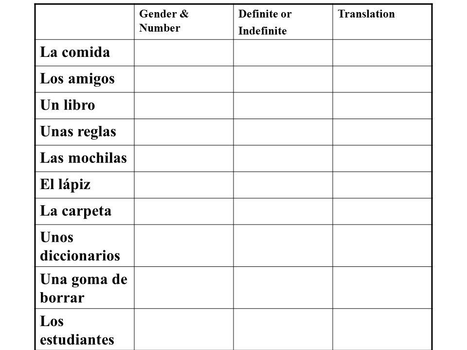 LOS ARTICULOS. - ppt video online download