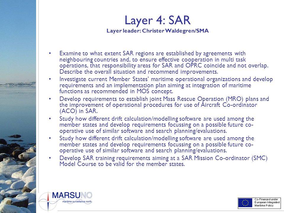 Layer 4: SAR Layer leader: Christer Waldegren/SMA