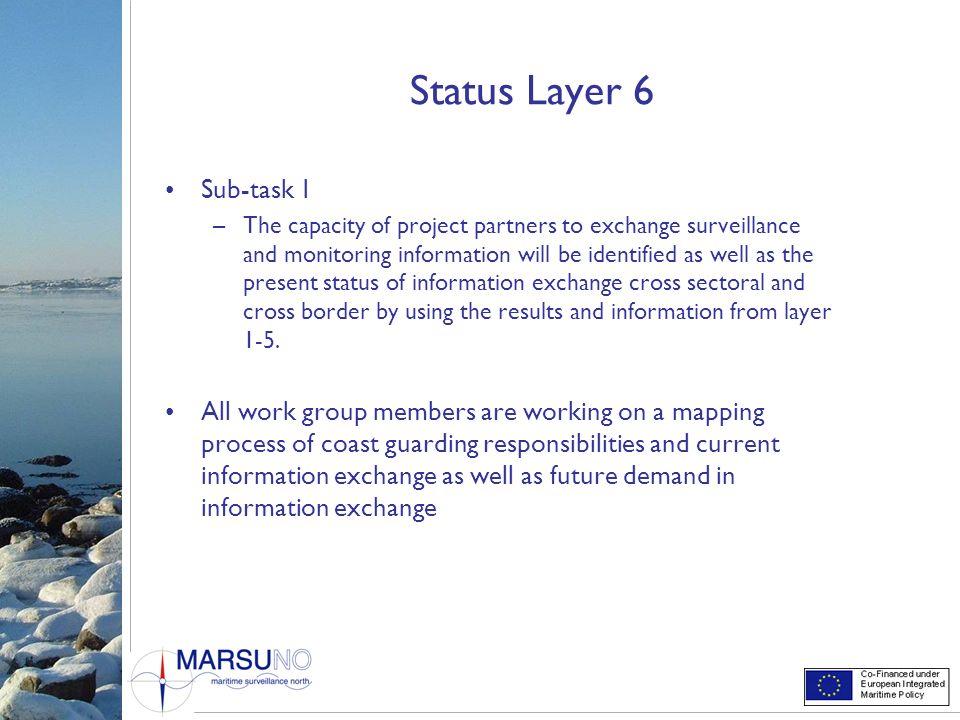 Status Layer 6 Sub-task 1.