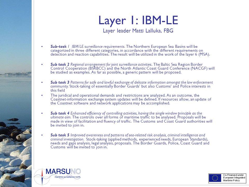 Layer 1: IBM-LE Layer leader Matti Lalluka, FBG