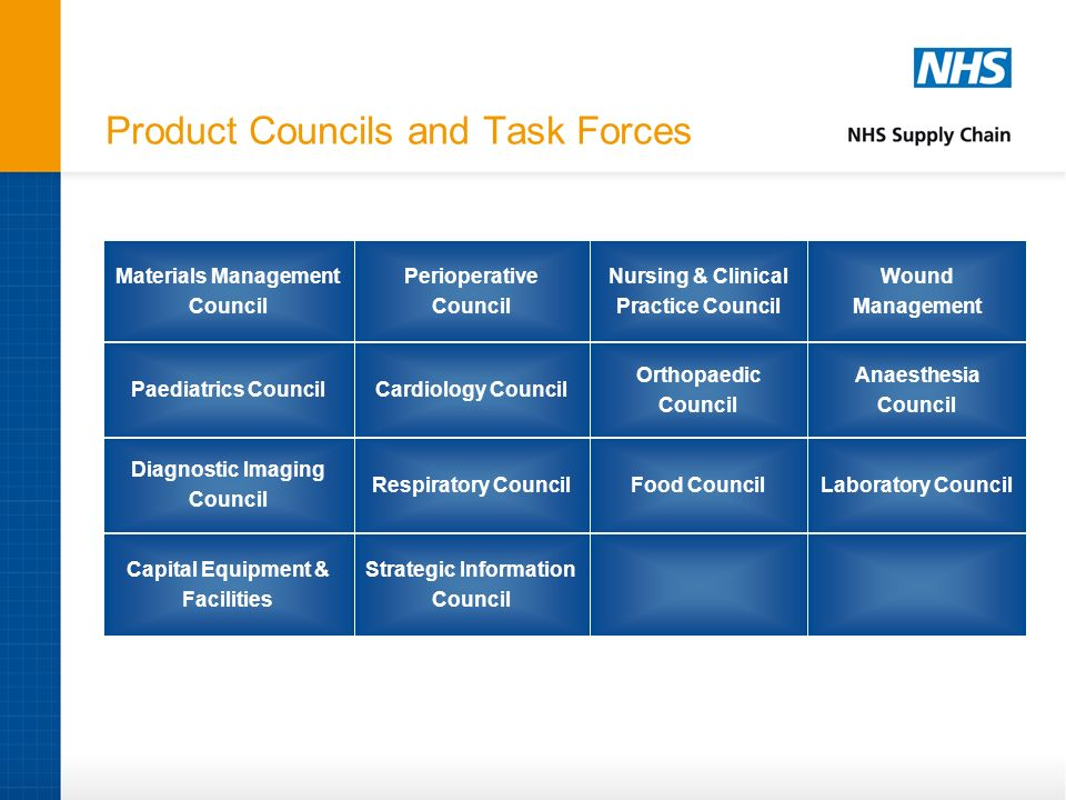 Product Councils and Task Forces