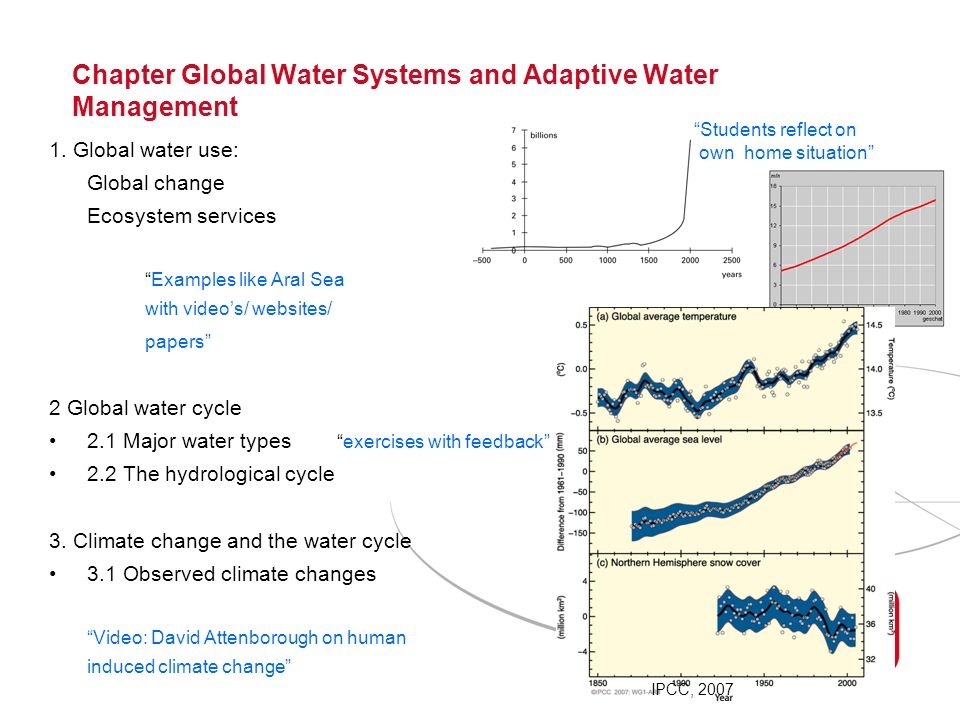 Chapter Global Water Systems and Adaptive Water Management