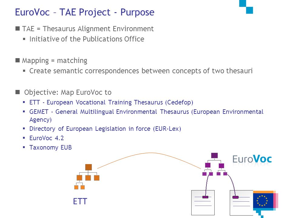 EuroVoc – TAE Project - Purpose