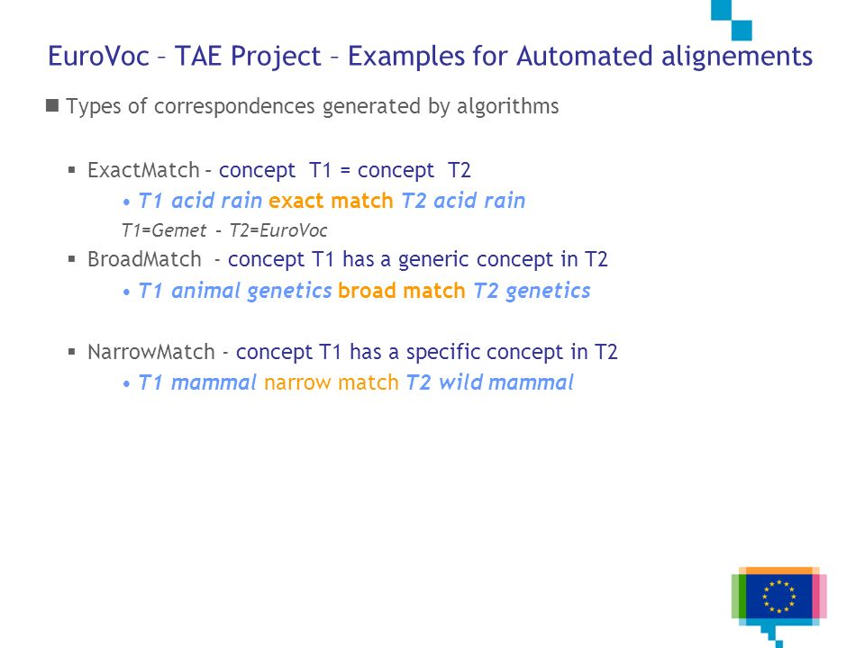 EuroVoc – TAE Project – Examples for Automated alignements