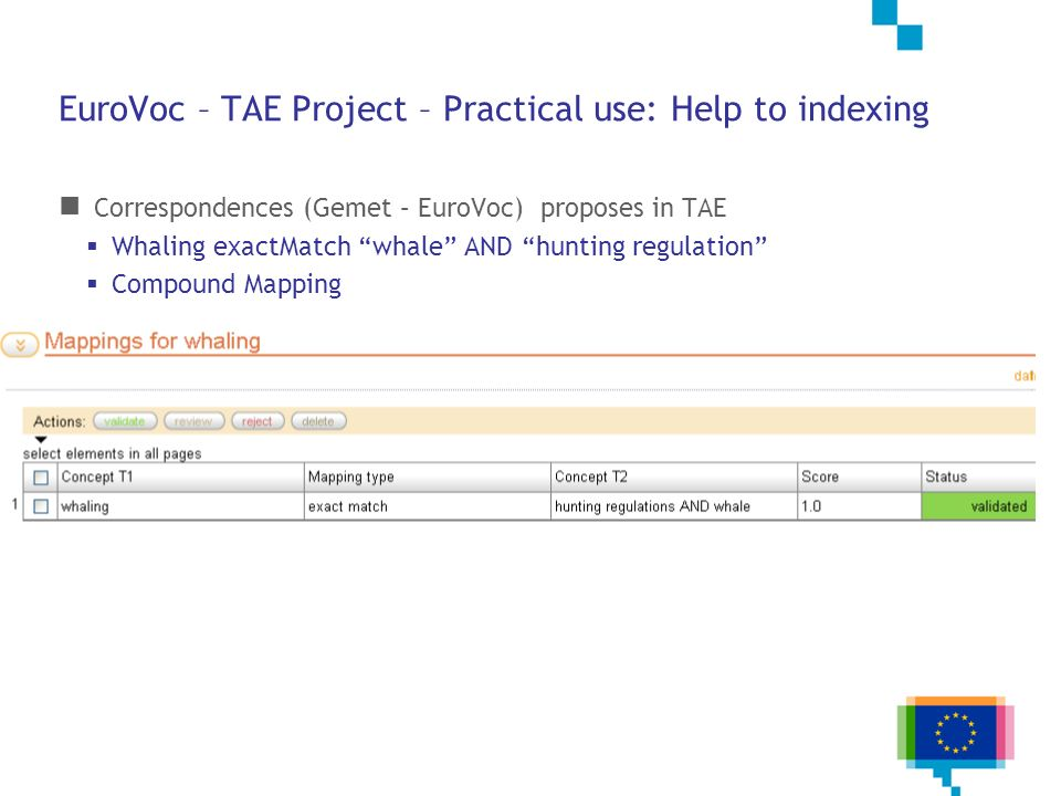 EuroVoc – TAE Project – Practical use: Help to indexing