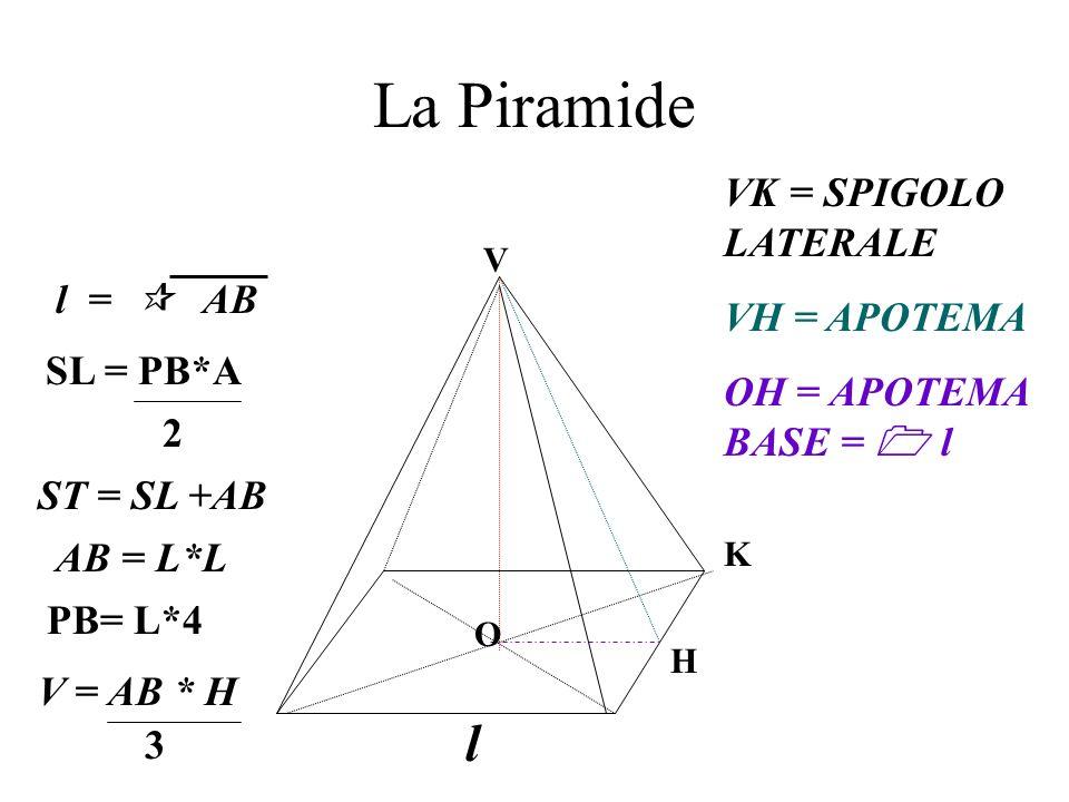 La Piramide l VK = SPIGOLO LATERALE VH = APOTEMA