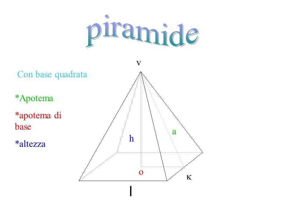 piramide l v Con base quadrata *Apotema *apotema di base *altezza a h