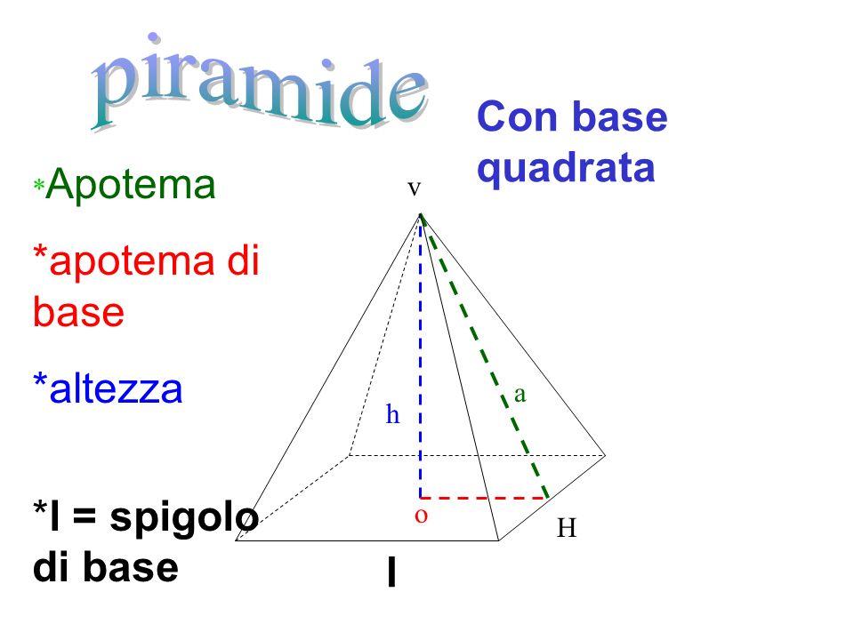 piramide Con base quadrata *apotema di base *altezza