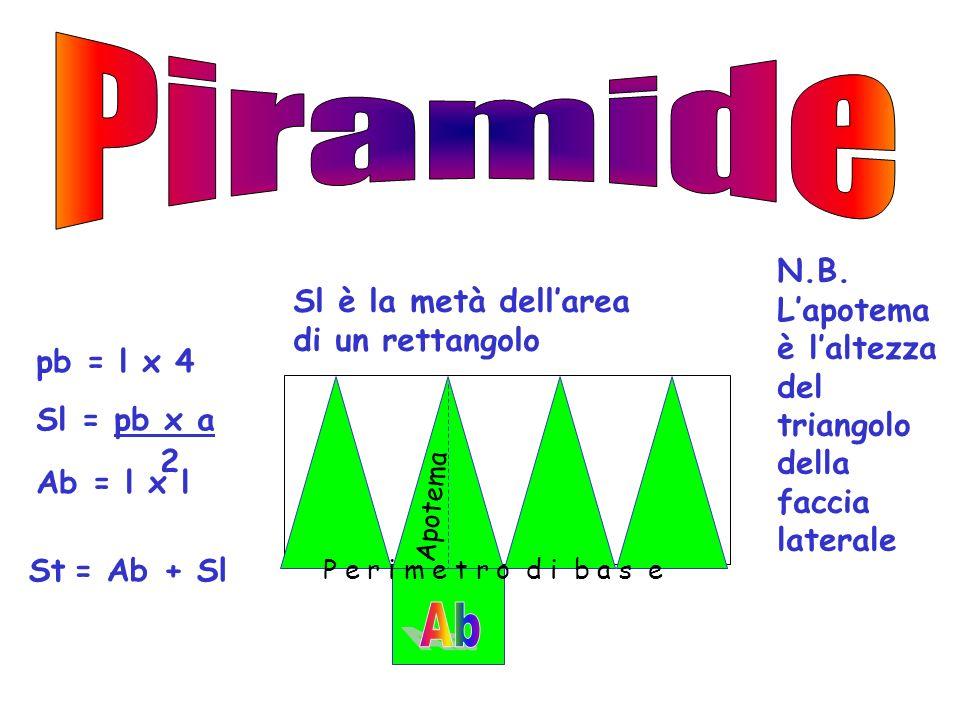 PiramideN.B. L'apotema è l'altezza del triangolo della faccia laterale. Sl è la metà dell'area di un rettangolo.