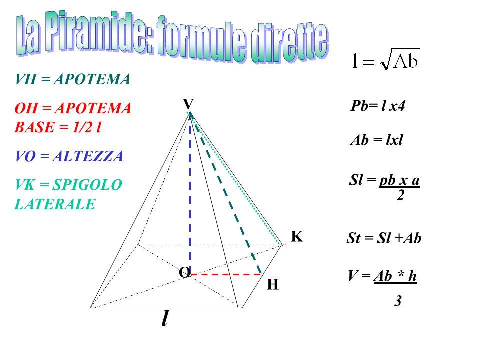 La Piramide: formule dirette