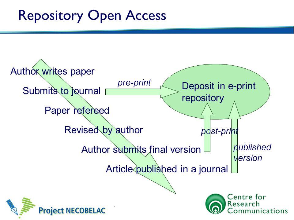 Repository Open Access
