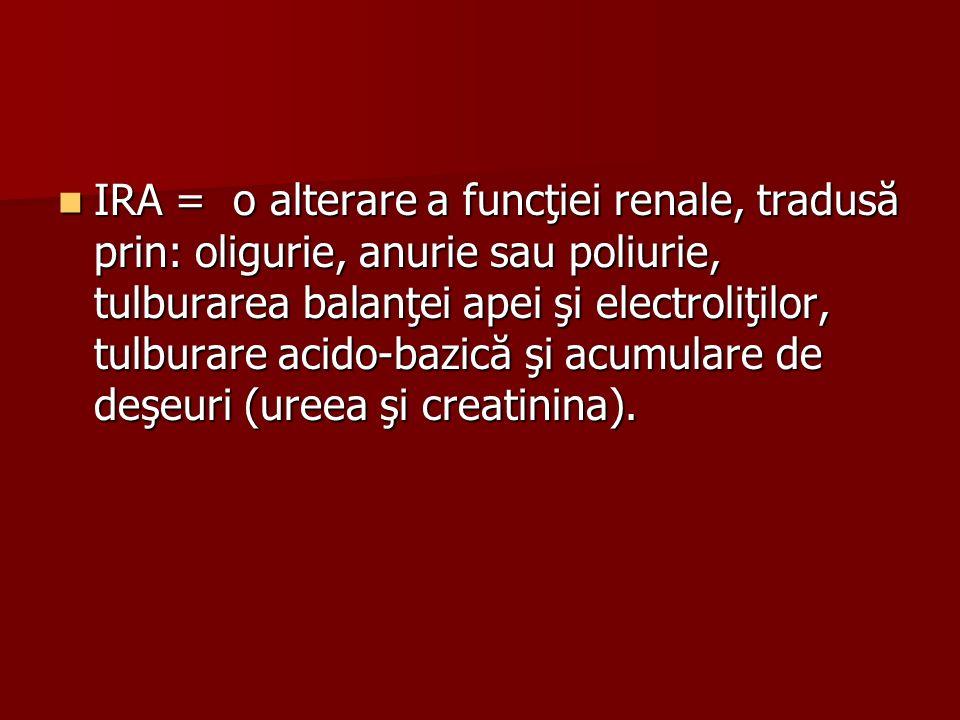 IRA = o alterare a funcţiei renale, tradusă prin: oligurie, anurie sau poliurie, tulburarea balanţei apei şi electroliţilor, tulburare acido-bazică şi acumulare de deşeuri (ureea şi creatinina).