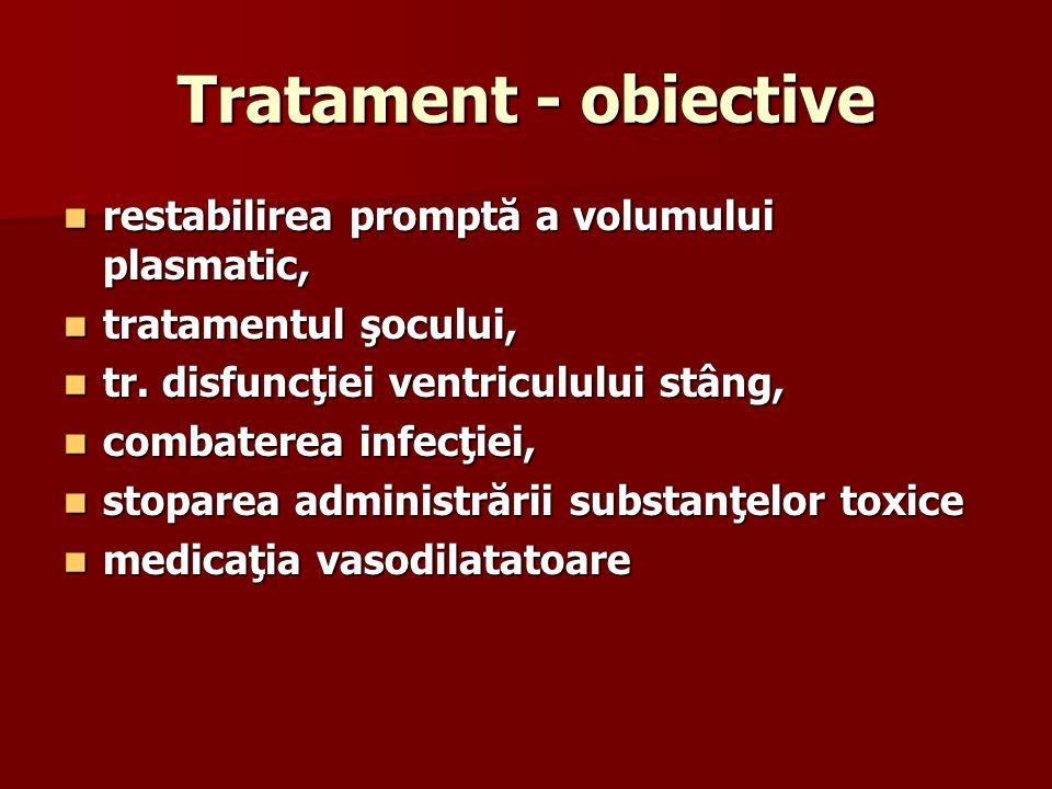 Tratament - obiective restabilirea promptă a volumului plasmatic,
