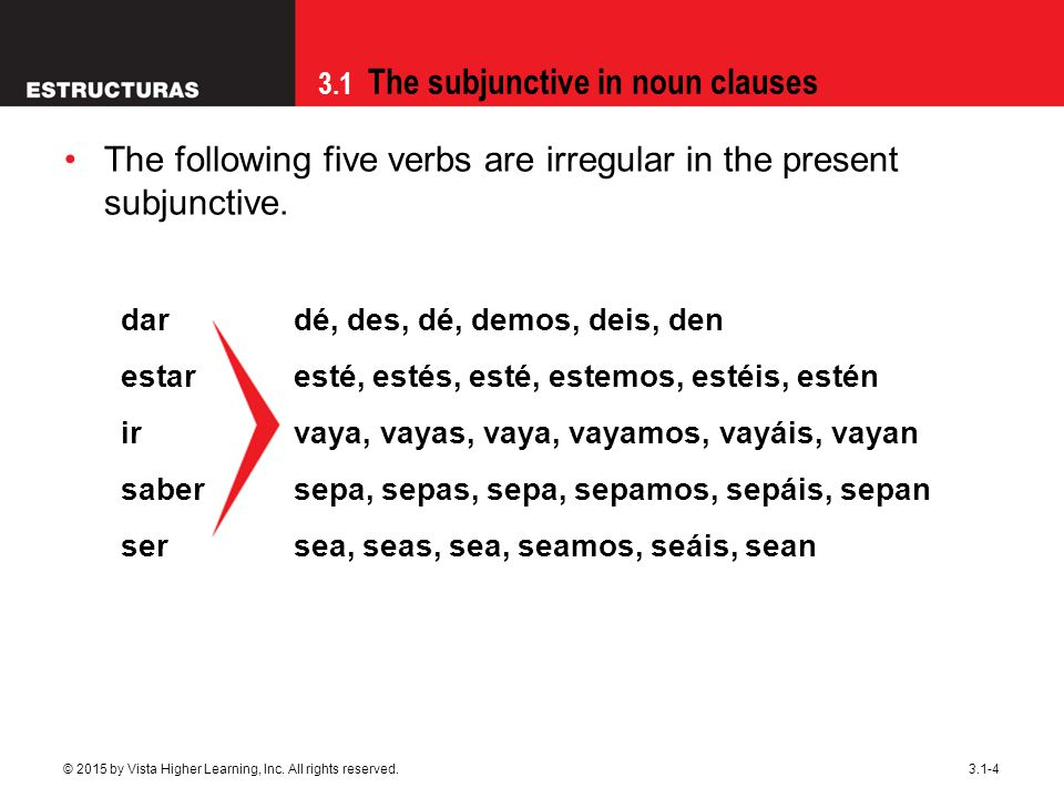 Forms of the present subjunctive - ppt video online download