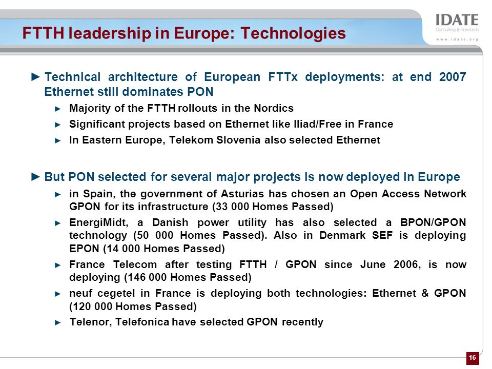 FTTH leadership in Europe: Technologies