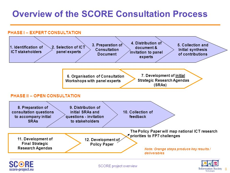 Overview of the SCORE Consultation Process