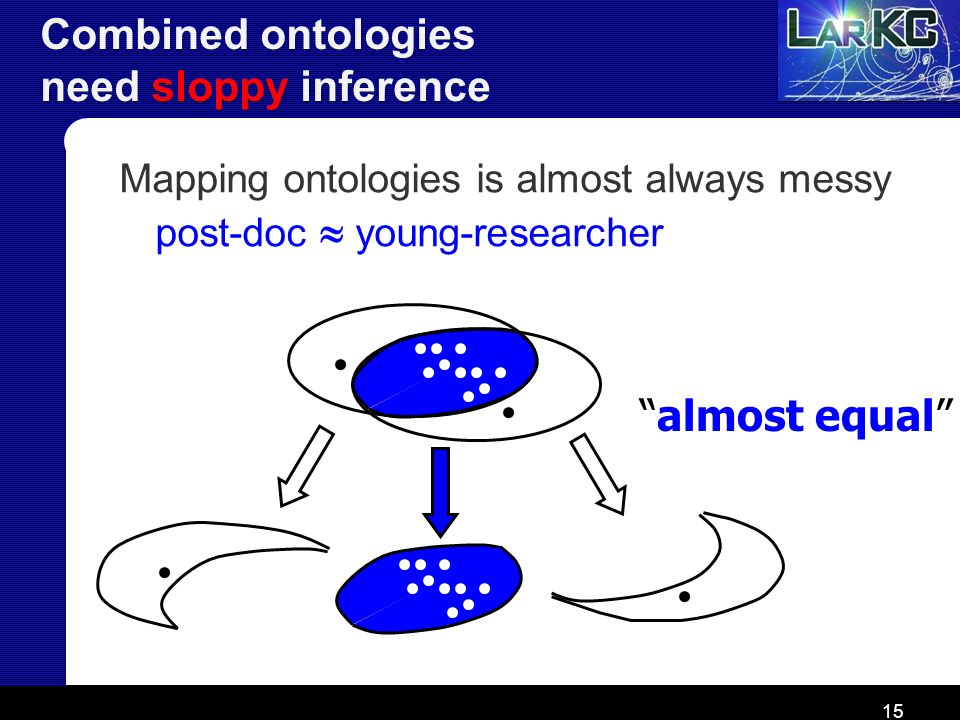 Combined ontologies need sloppy inference