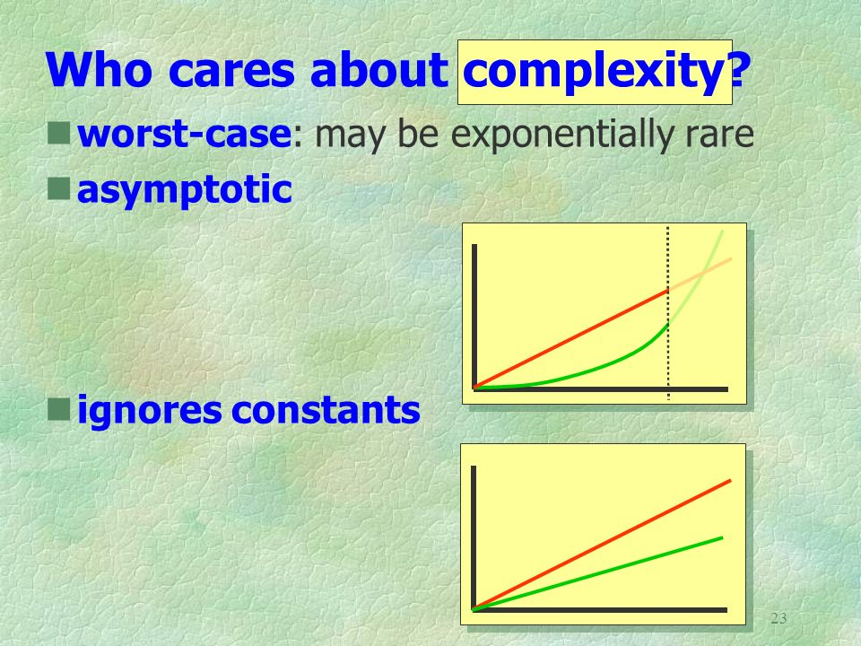 Who cares about complexity