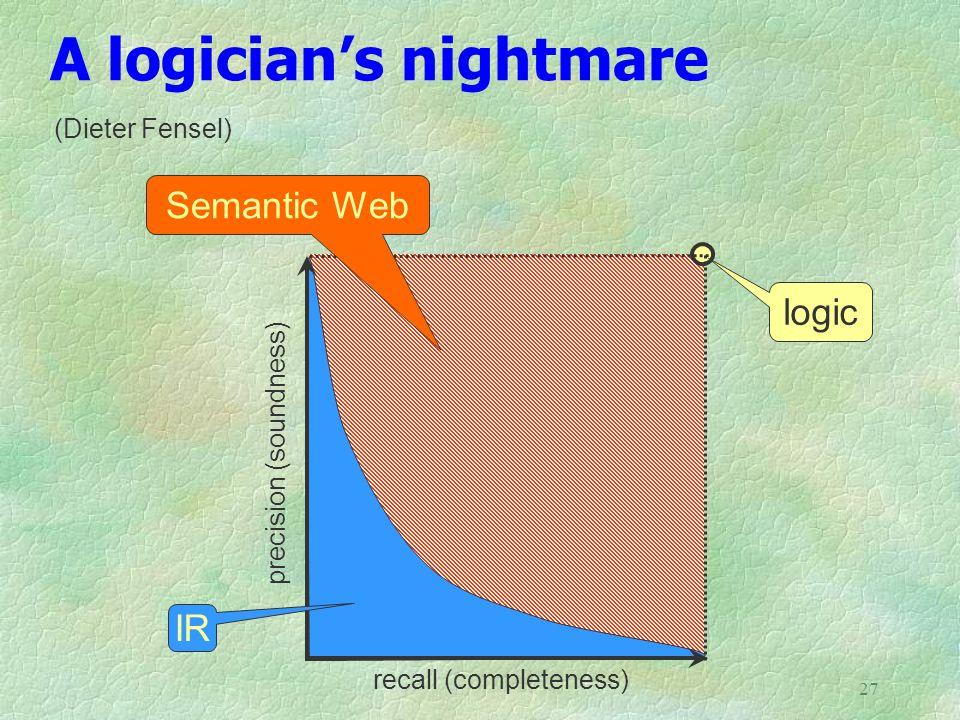 A logician's nightmare