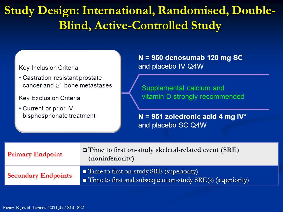 Study Design: International, Randomised, Double-Blind, Active-Controlled Study