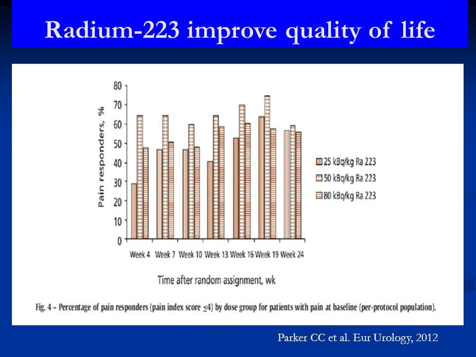 Radium-223 improve quality of life