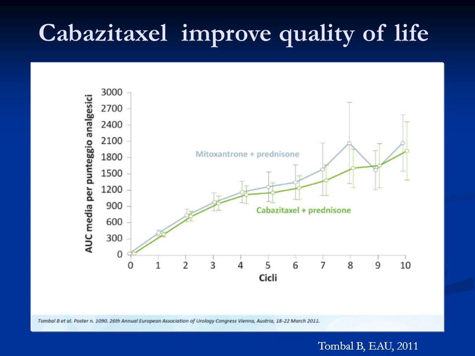 Cabazitaxel improve quality of life