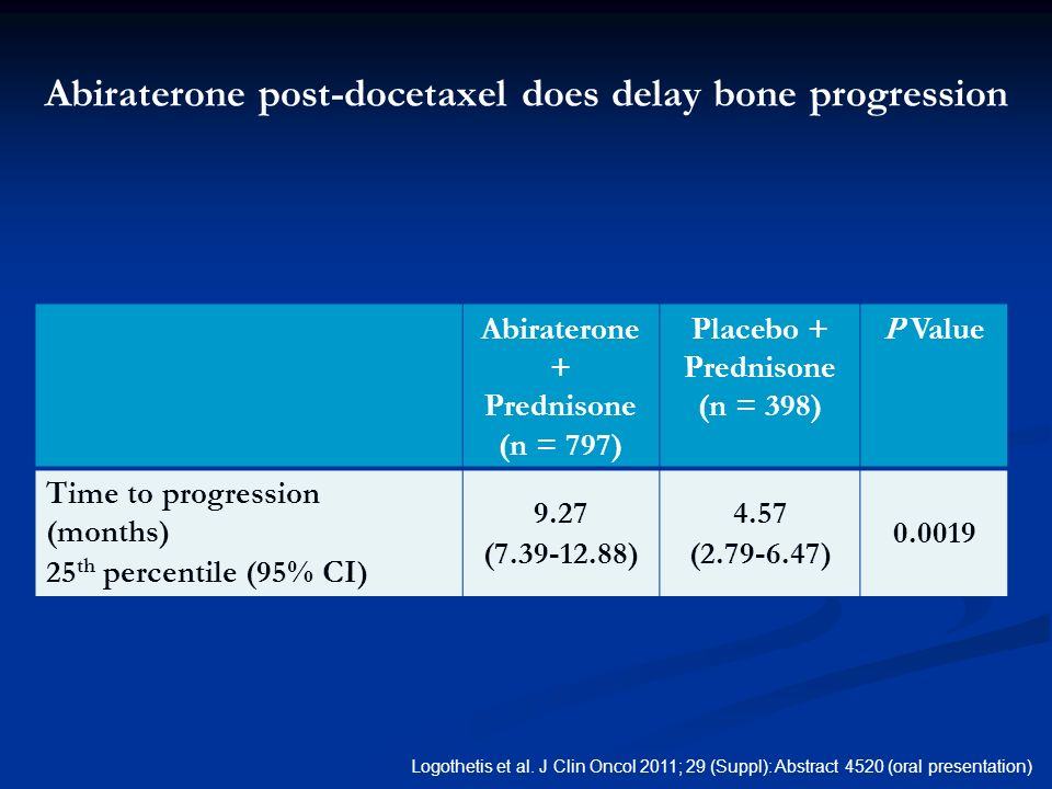 Abiraterone post-docetaxel does delay bone progression
