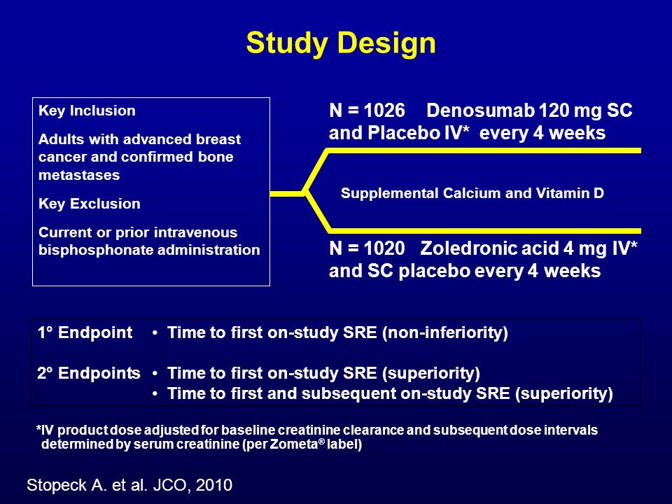 Study Design Key Inclusion. Adults with advanced breast cancer and confirmed bone metastases. Key Exclusion.