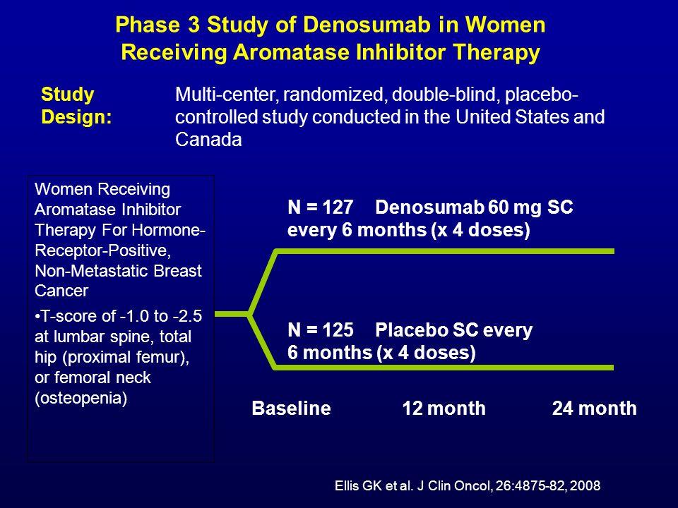 Phase 3 Study of Denosumab in Women Receiving Aromatase Inhibitor Therapy