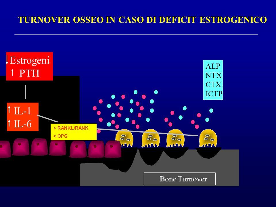 TURNOVER OSSEO IN CASO DI DEFICIT ESTROGENICO