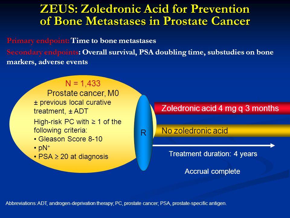 ZEUS: Zoledronic Acid for Prevention of Bone Metastases in Prostate Cancer