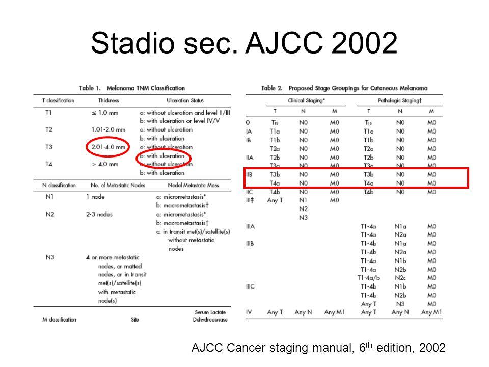 Stadio sec. AJCC 2002 AJCC Cancer staging manual, 6th edition, 2002