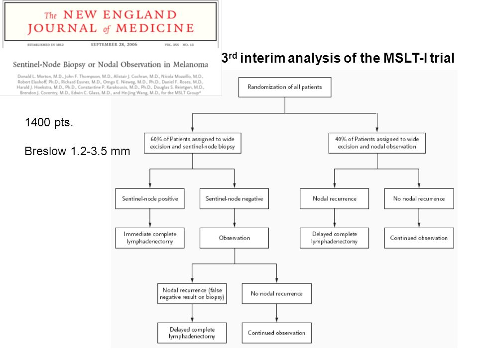 3rd interim analysis of the MSLT-I trial
