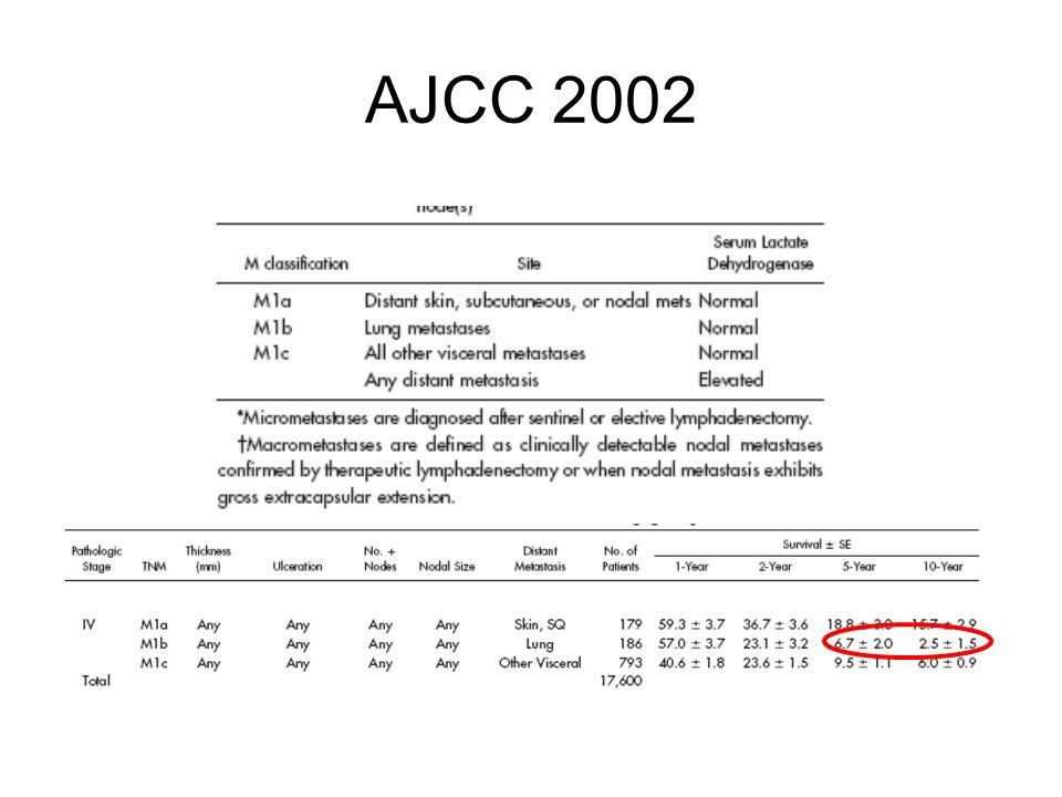 AJCC 2002
