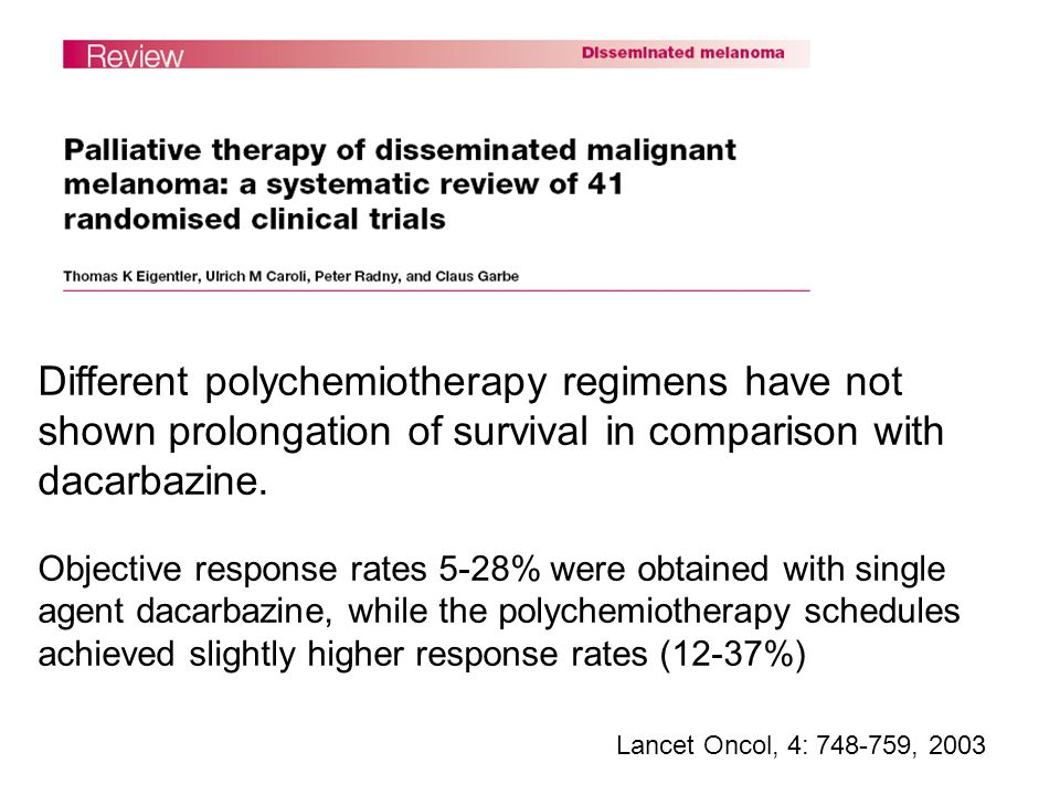 Different polychemiotherapy regimens have not shown prolongation of survival in comparison with dacarbazine.