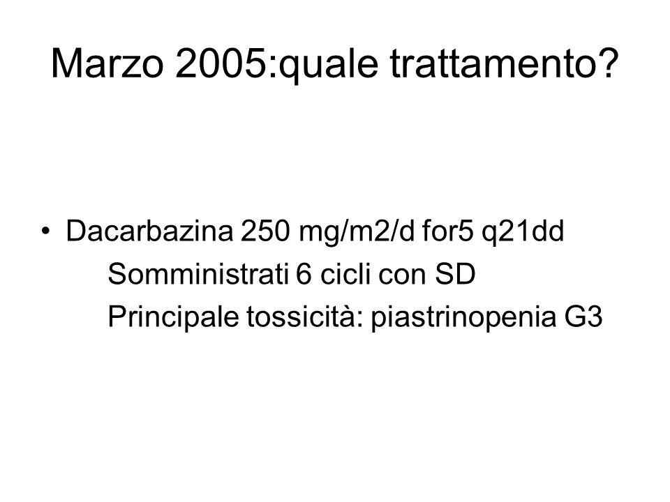 Marzo 2005:quale trattamento