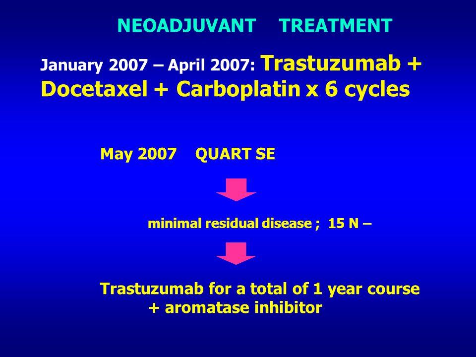 NEOADJUVANT TREATMENT