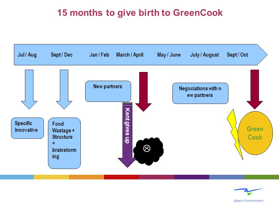 15 months to give birth to GreenCook