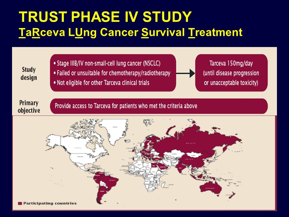 TRUST PHASE IV STUDY TaRceva LUng Cancer Survival Treatment