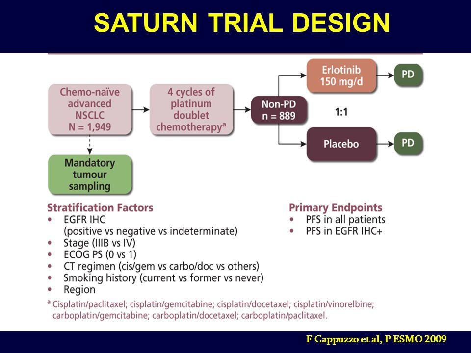 SATURN TRIAL DESIGN F Cappuzzo et al, P ESMO 2009