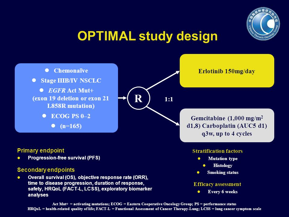 OPTIMAL study design R Erlotinib 150mg/day Chemonaїve
