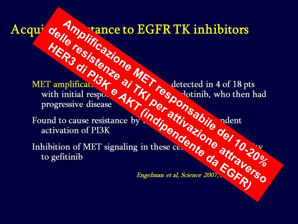 Acquired resistance to EGFR TK inhibitors