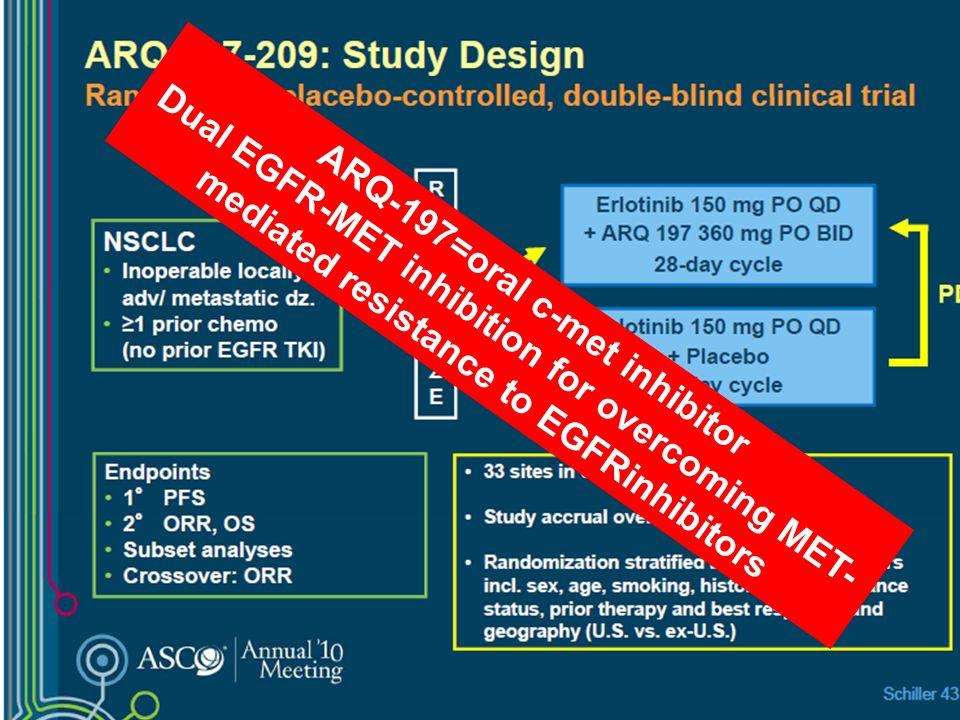 ARQ-197=oral c-met inhibitor