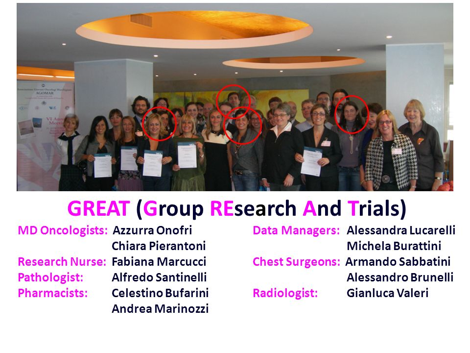 GREAT (Group REsearch And Trials)