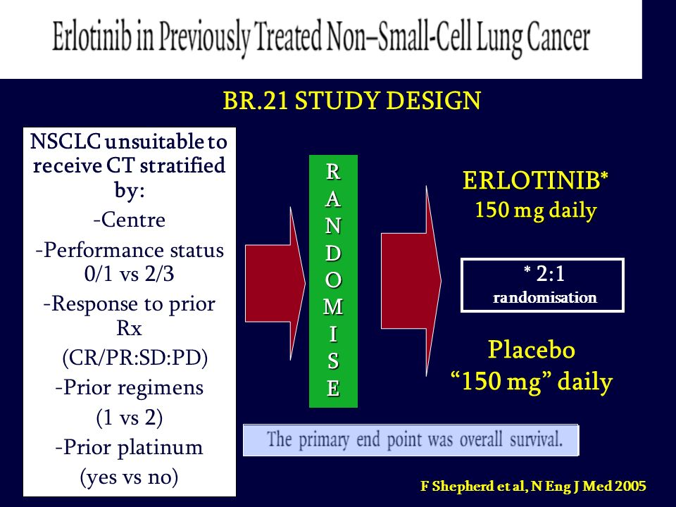 BR.21 STUDY DESIGN ERLOTINIB* 150 mg daily Placebo 150 mg daily