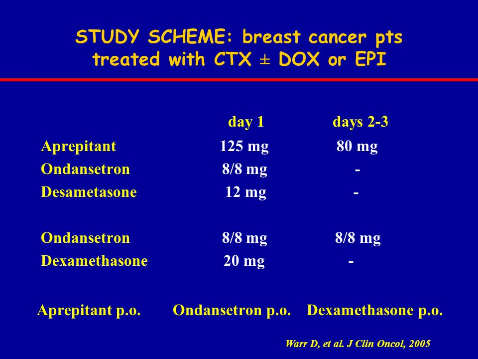 STUDY SCHEME: breast cancer pts treated with CTX ± DOX or EPI