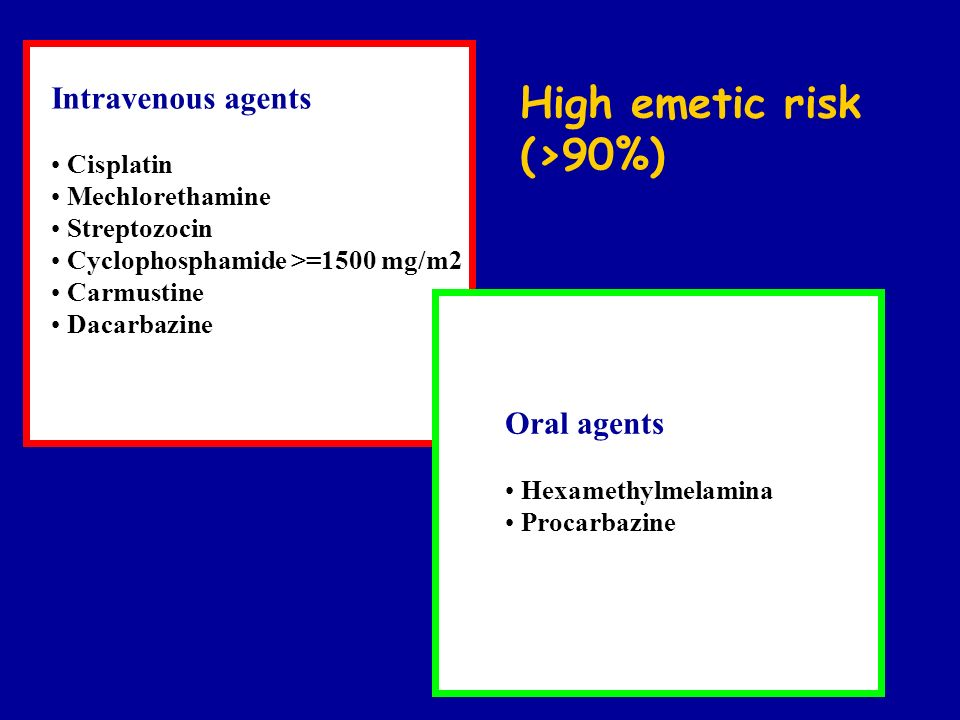 High emetic risk (>90%)