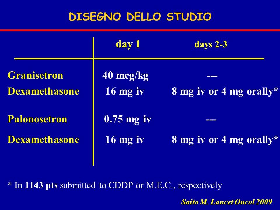 day 1 days 2-3 DISEGNO DELLO STUDIO Granisetron 40 mcg/kg ---