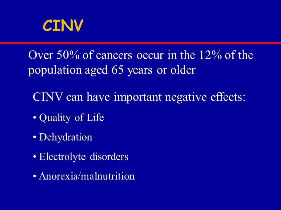 CINV Over 50% of cancers occur in the 12% of the population aged 65 years or older. CINV can have important negative effects: